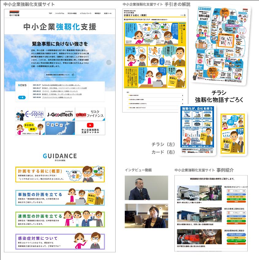 中小企業強靱化支援(強靱化ポータル)の参考画像
