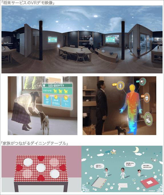 暮楽創HOME「将来的なICT・IOT活用サービス」の参考画像