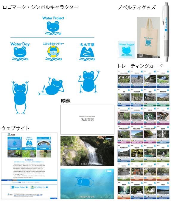 平成28年度水循環基本法に基づく普及啓発ツールの参考画像